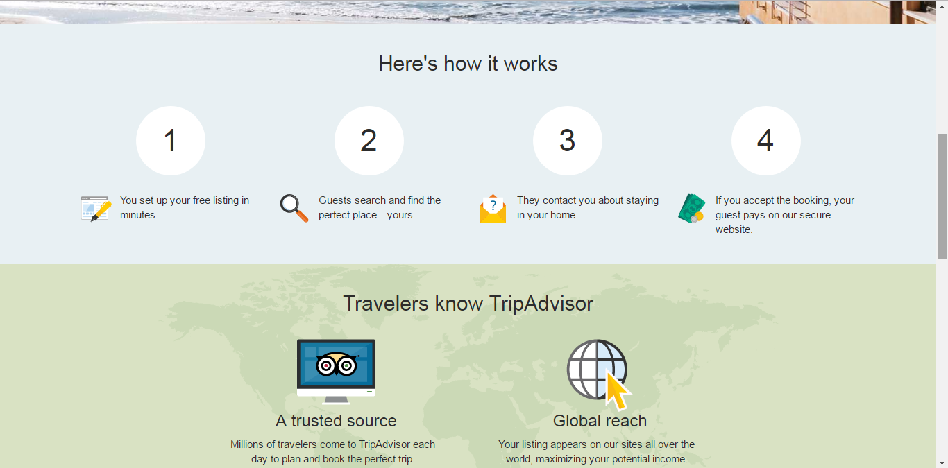 How To Create A Listing On Tripadvisor Flipkey Syncbnb